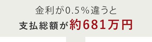 金利が0.5%違うと支払総額が約681万円